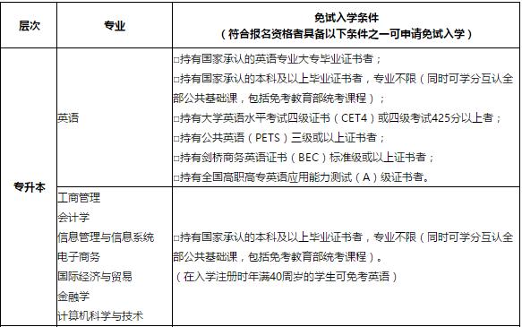 北京外国语大学网络教育2019能不考试吗?免试入学条件有哪些?